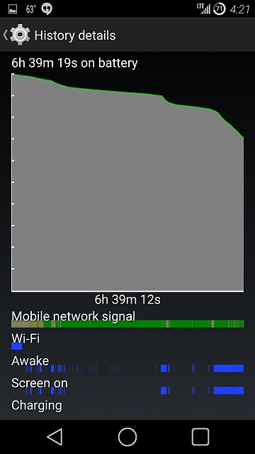 [How To] Read your Battery Stats.-screenshot_2014-09-24-16-21-40.jpg