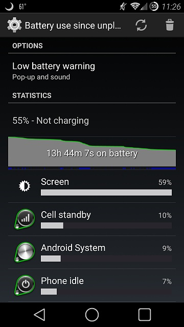 [How To] Read your Battery Stats.-screenshot_2014-09-24-23-26-20.jpg