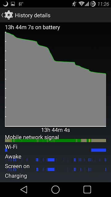 [How To] Read your Battery Stats.-screenshot_2014-09-24-23-26-26.jpg