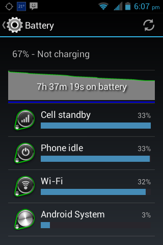 ZTE Valet short battery life due to wifi?-hers.png