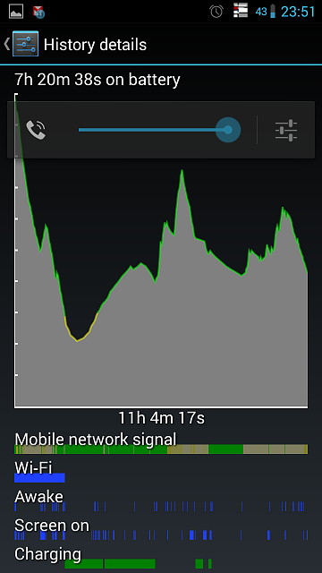 Battery Mystery on Samsung Galaxy S3-sh01.png