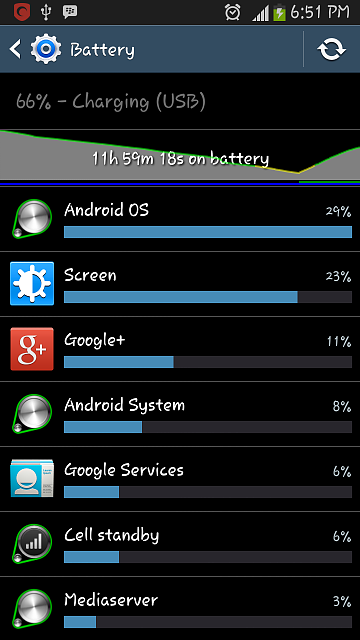 Note 2 battery drains too fast-screenshot_2014-02-21-18-51-21.png
