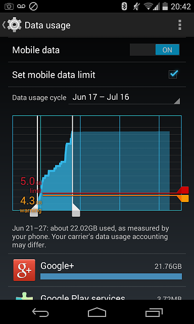 Suddenly high data usage (Google+?)-2014_07_14_20.42.47.png