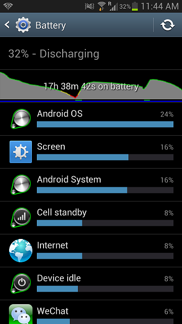 S3 Mega Battery Drain Issues-screenshot_2013-08-31-11-44-42.png