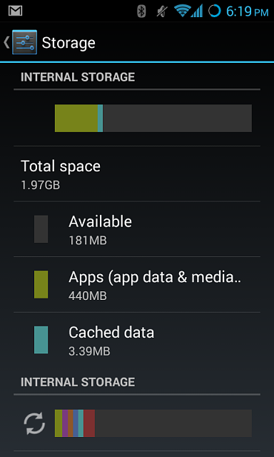 Internal storage dispayed wrong space available-android2.png