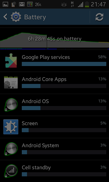 Problem: android.process.acore & com.android.providers.applications constant high CPU usage-screenshot_2013-11-10-21-47-16.png