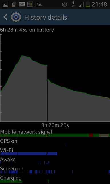 Problem: android.process.acore & com.android.providers.applications constant high CPU usage-screenshot_2013-11-10-21-48-39.png