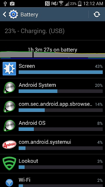 Battery issues, possibly since update?-screenshot_2014-03-12-00-12-38.jpg