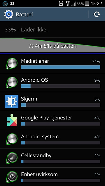 Samsung galaxy Note 3 issues after kitkat 4.4.2 update in India-screenshot_2014-03-27-15-22-14.jpg