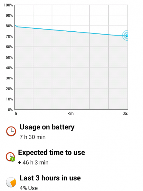 Anyone pinpoint reason for battery drain?-2014-06-12-06-26-58-1.png
