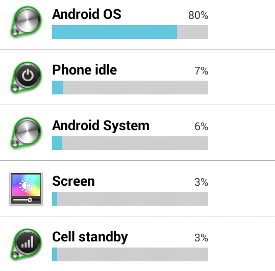 Anyone pinpoint reason for battery drain?-2014-06-11-23-17-43-1.png