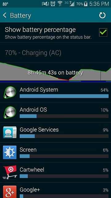 Android System using WAY too much battery on Galaxy s5-screenshot_2014-06-12-17-36-40.jpg