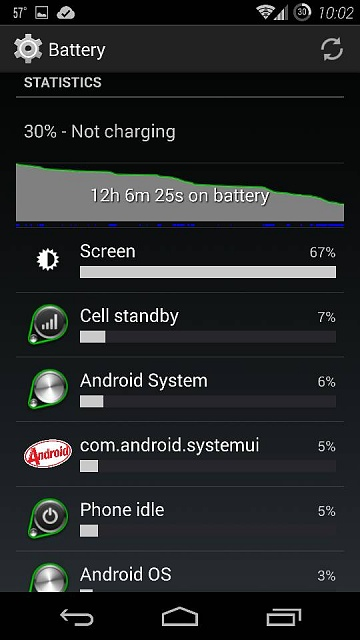 Anyone pinpoint reason for battery drain?-1402628557723.jpg