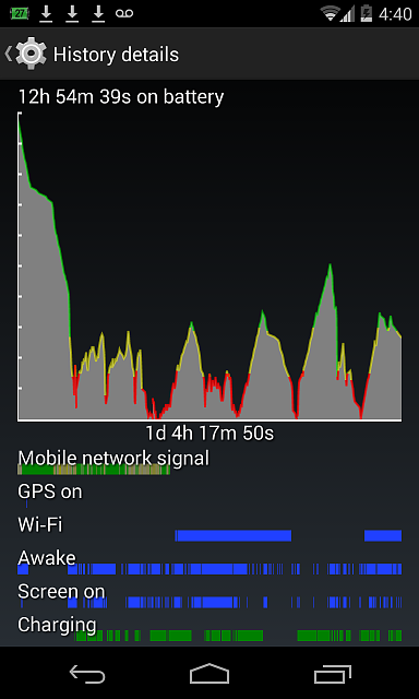 Android 4.4.2 & Instagram =dead battery-screenshot_2013-12-22-16-40-42.png
