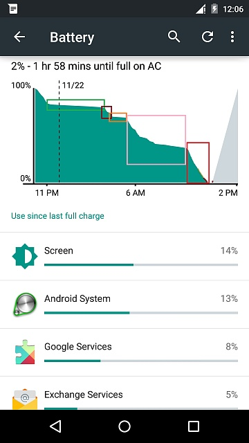 Nexus 5 Lollipop battery drain-5959.jpg