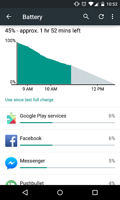 Why am I getting only 4-5 hours of battery life on my Nexus 4?-7yzvuz9.png