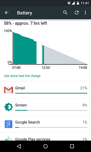Battery drain from GMail - Nexus 4 - Android 5.0-screenshot_2014-11-27-11-41-59.png