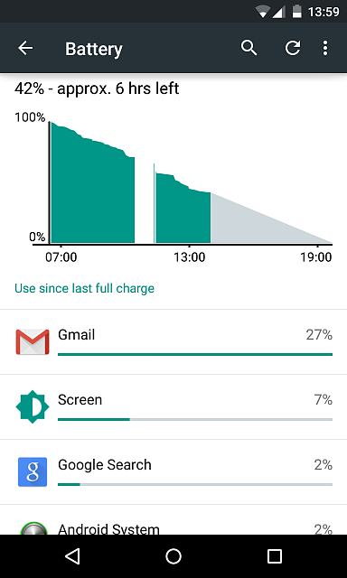 Battery drain from GMail - Nexus 4 - Android 5.0-screenshot_2014-11-27-13-59-44.png