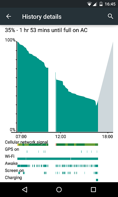 Battery drain from GMail - Nexus 4 - Android 5.0-screenshot_2014-11-27-16-45-24.png