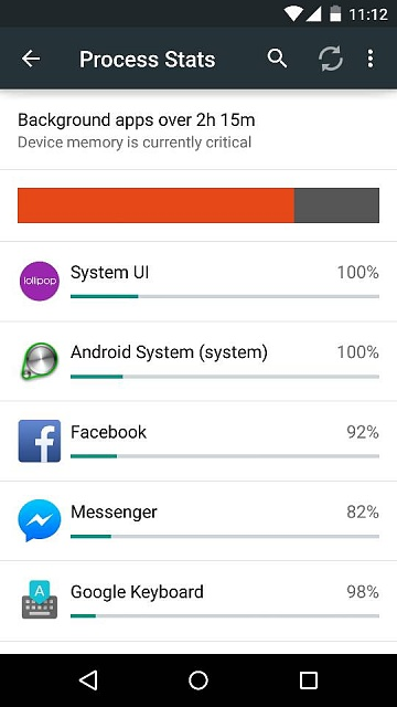 Android Lollipop 5.0 - N5 Screen on Time Battery Drain-1417293686249.jpg