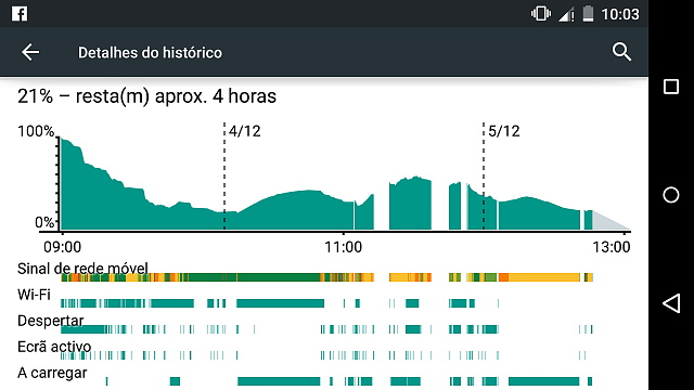 Extremely slow battery charging on Nexus 5 after updating to lollipop-screenshot_2014-12-05-10-03-45.png
