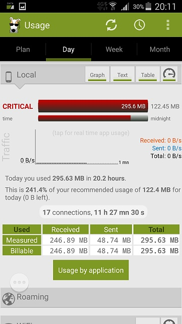 Excessive Background Data Usage - Google Play Store?-screenshot_2015-02-07-20-11-04.jpg