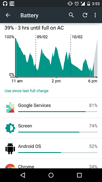 Android OS and Google Play service draining Battery in Lollipop 5.0.2-screenshot_2015-02-10-15-53-42.png