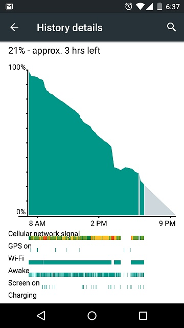 Android System keeping phone awake for hours-2015-04-07-22.37.42.jpg