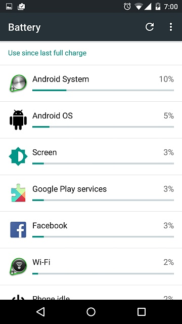 Android System keeping phone awake for hours-2015-04-07-23.00.36.jpg