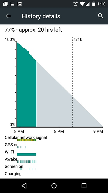 Android System keeping phone awake for hours-2015-04-09-17.10.26.jpg