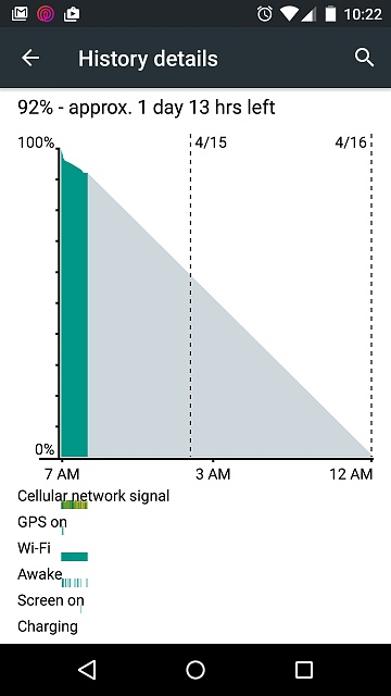 Android System keeping phone awake for hours-2015-04-14-14.22.14.jpg