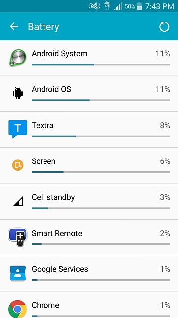 How can I fix my Android OS battery drain after 5.1.1 update?-screenshot_2015-07-06-19-43-30.jpg