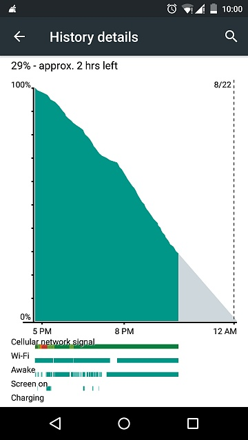 How can I fix my Android OS battery drain after 5.1.1 update?-screenshot_2015-08-21-22-00-28.jpg