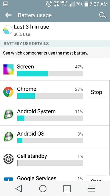 Why does my LG G2 have rapid battery drain?-283.jpg