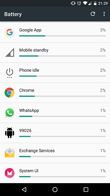 What is this showing on my battery usage?-screenshot_20151119-212902.jpg