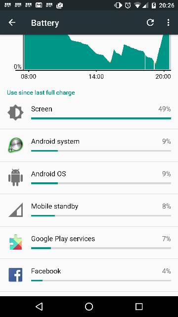 """Can an app show as """"screen"""" on battery use?-100307.jpg"""