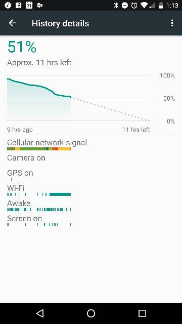 Android System/Android OS battery usage?-30334.jpg