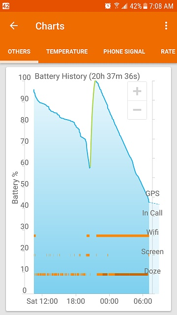 Galaxy S6 Running Android 7.0 WiFi Battery Drain-1vs8wre.jpg