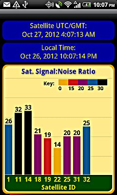 [FREE] Polaris Navigation System adds REPORTS:  SATELLITE GRAPHS AND MORE-graph_240x480.jpg