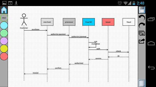[NEW APP] DrawExpress  � Gesture Recognition Diagram App-screenshotsequencediagram.png