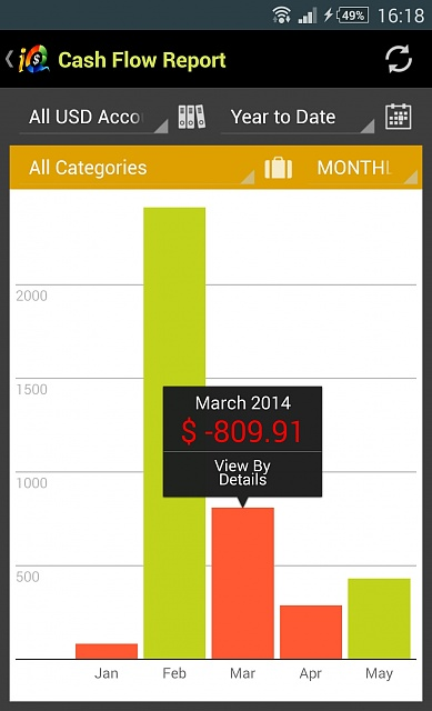 [APP] Expense IQ - Manage your personal finance smartly and easily-report-monthly-cash-flow.jpg
