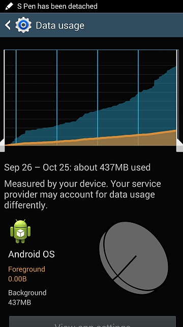 Why is my Note 3 using 400+ mb/month?-2014-10-25-15-39-02.jpg