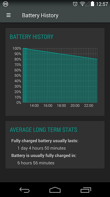 [FREE][APP][BETA]Battery Widget Reborn - what features what you like to see in the app?-screenshot_2014-09-29-12-57-17.jpg