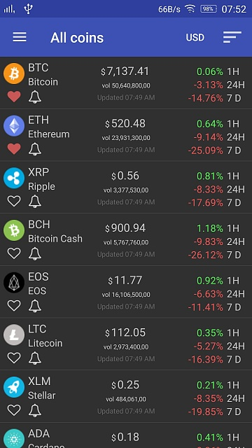 crypto currency charts android forums