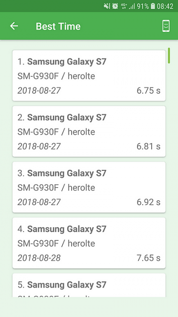 [App] CPU Benchmark : Measure the power of your Android device-ranking1_en.png