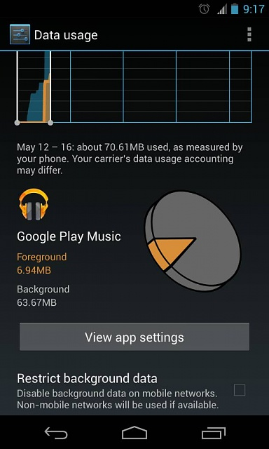 Google music background data-uploadfromtaptalk1368719271411.jpg