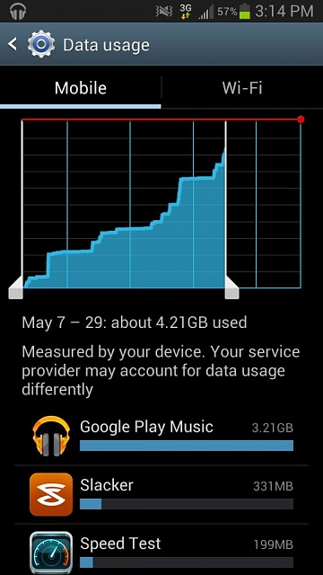 Google music background data-uploadfromtaptalk1369855612750.jpg