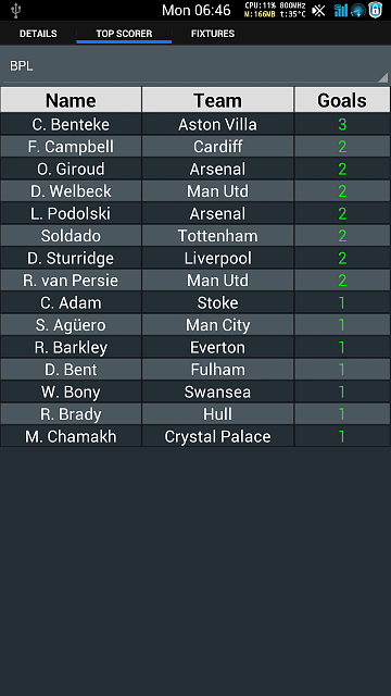 [APP]Football Stats-screenshot_2013-08-26-18-46-43.png