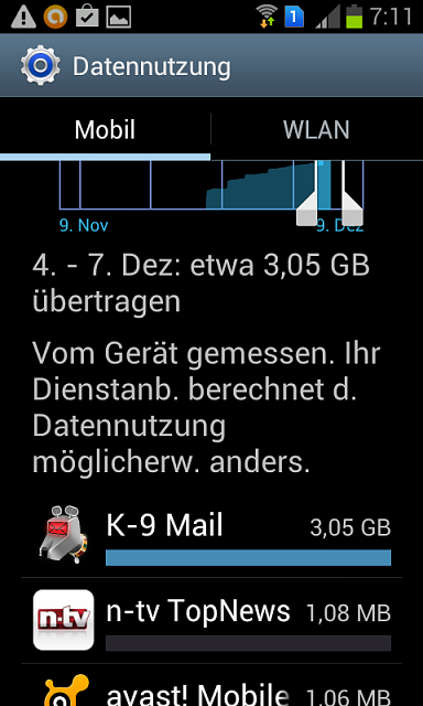 Help! over 3GB in only two days via K-9Mail - 600 bucks bill comming soon-screenshot_2013-12-06-07-11-07.png