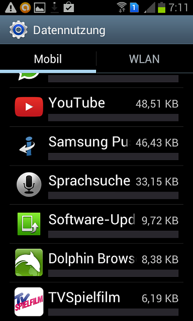 Help! over 3GB in only two days via K-9Mail - 600 bucks bill comming soon-screenshot_2013-12-06-07-11-26.png
